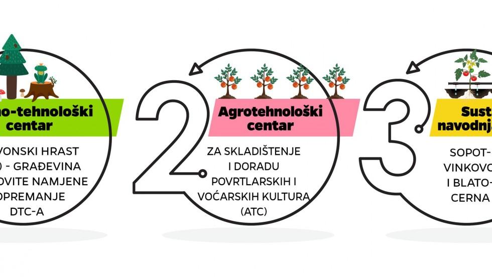 Devet razvojnih projekata Vukovarsko-srijemske županije