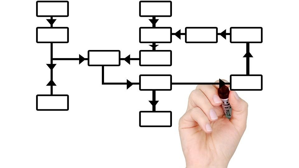 PRIJAVE U TIJEKU: Upravni postupak  – drugačija i šira perspektiva
